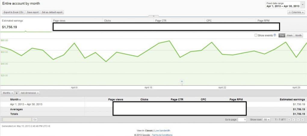 AdSense Earnings April 2013