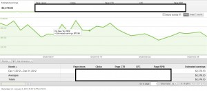 AdSense Earnings December 2012