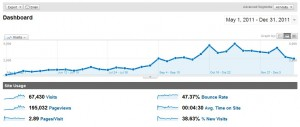 AdSense Flippers Traffic 2011