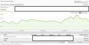 AdSense Revenue November 2012