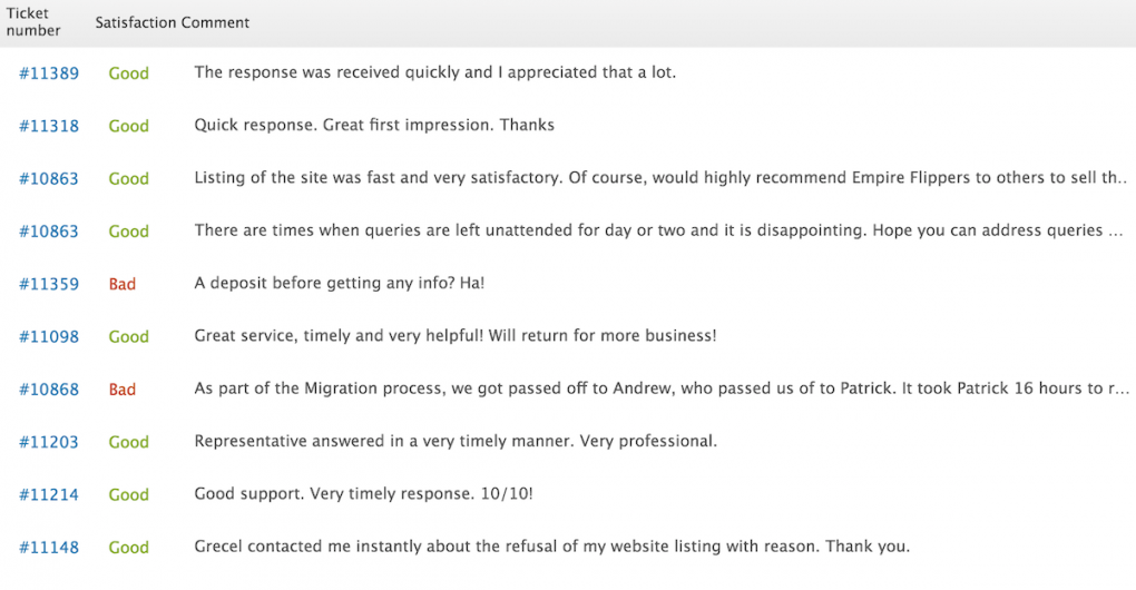 EF Customer Service Comments