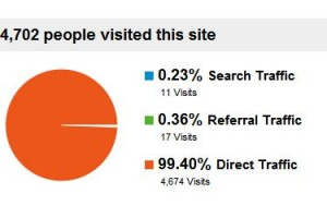 MJ clickbombed site traffic sources