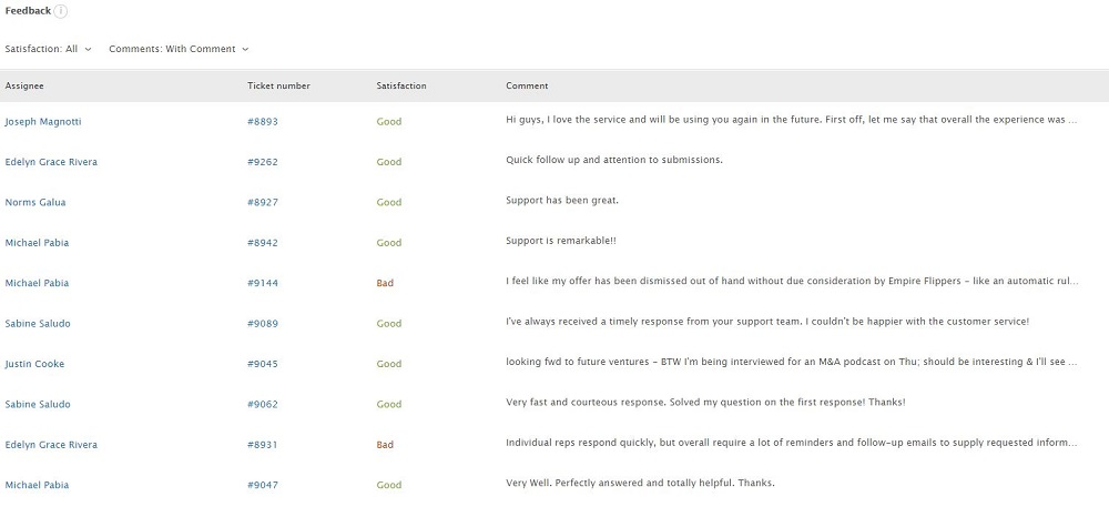 Zendesk Feedback And Comments June 2015